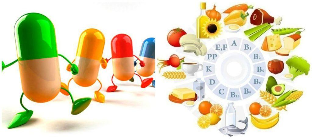 Необходимость витамин