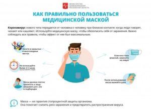 Правила пользования медицинской маской